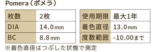 Pomera(ポメラ)着色直径13.0mm 枚数2枚入り